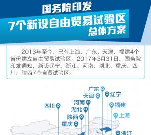 图解:国务院印发7个新设自由贸易试验区总体方案
